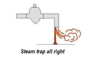 Steam trap right